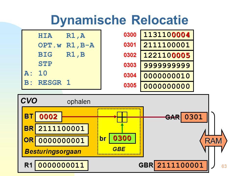 64 CVO Besturingsorgaan Dynamische Relocatie HIA R1,A OPT.w R1,B-A BIG R1,B STP A: 10 B: RESGR 1 0300 0302 0303 0304 0305 0301 0004 1131100004 0005 1221100005 0000000010 9999999999 2111100001 0000000000 BT0002 2111100001BR 0000000001OR 0000000011R1 GBE br 0300 RAMGAR 0302 READ 2111100001GBR ophalen