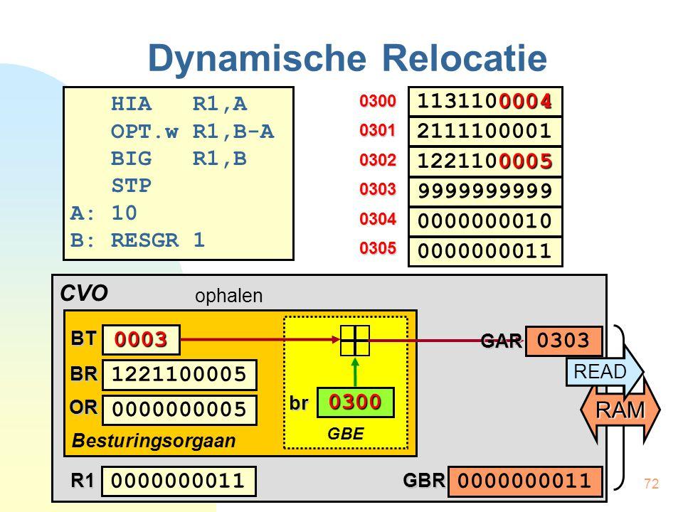 73 CVO Besturingsorgaan Dynamische Relocatie HIA R1,A OPT.w R1,B-A BIG R1,B STP A: 10 B: RESGR 1 0300 0302 0303 0304 0305 0301 0004 1131100004 0005 1221100005 0000000010 9999999999 2111100001 0000000011 BT0003 1221100005BR 0000000005OR 0000000011R1 GBE br 0300 RAMGAR 0303 READ 9999999999GBR ophalen