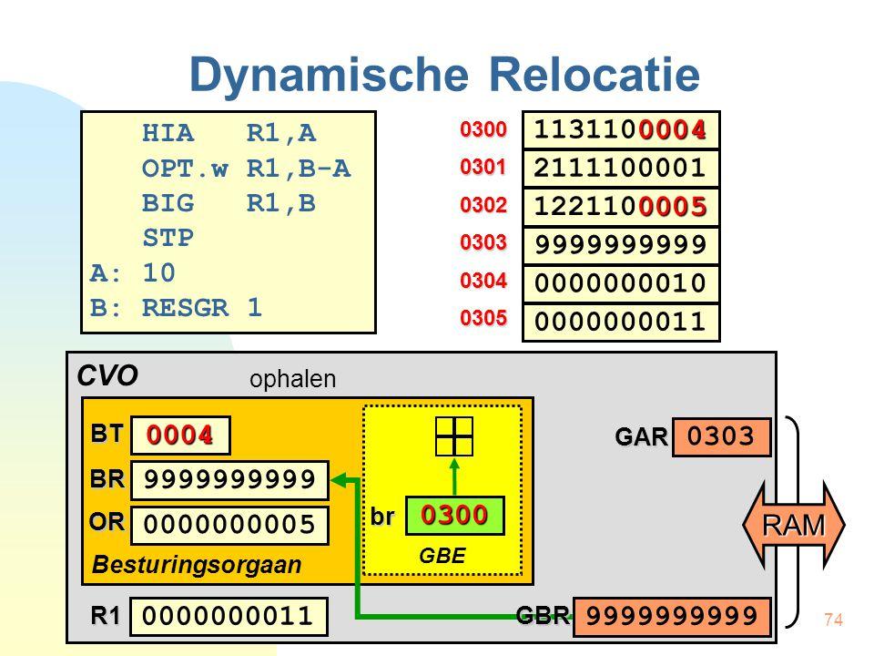 75 CVO Besturingsorgaan Dynamische Relocatie HIA R1,A OPT.w R1,B-A BIG R1,B STP A: 10 B: RESGR 1 0300 0302 0303 0304 0305 0301 0004 1131100004 0005 1221100005 0000000010 9999999999 2111100001 0000000011 BT0004 9999999999BR OR 0000000011R1 GBE br 0300 RAMGAR 0303 9999999999GBR analyseren