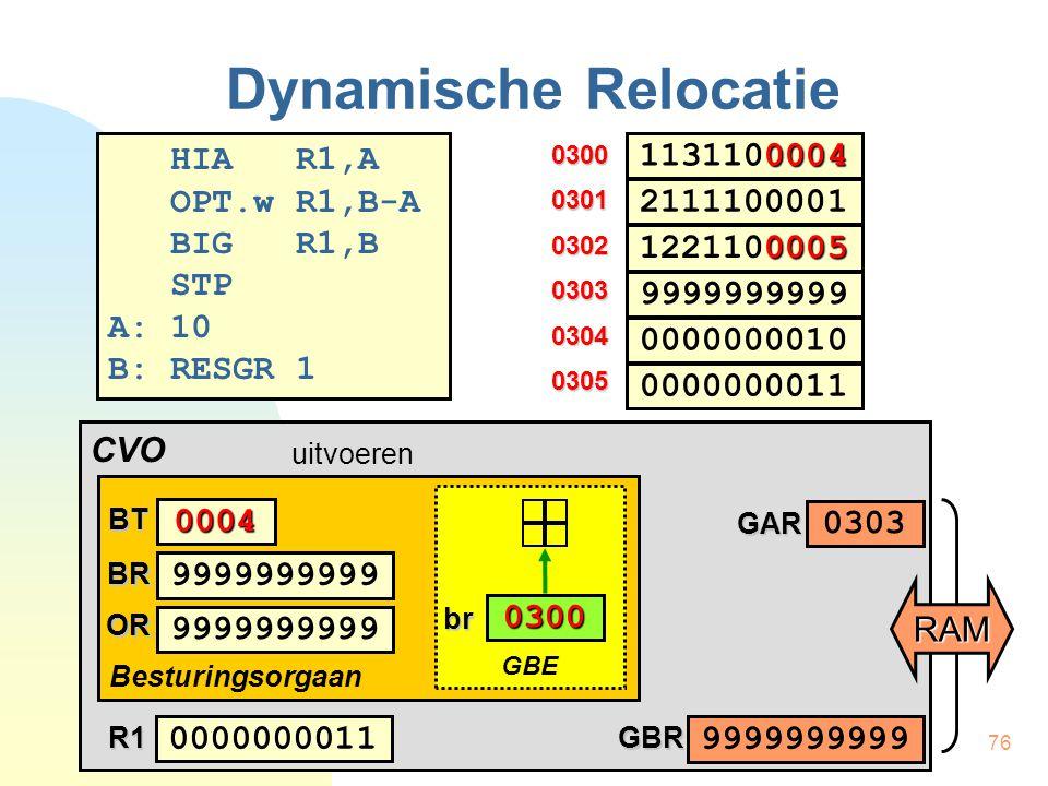 77 Dynamische Relocatie  Inhoud Basisregister = constant  Adresvertaling transparant Indexatie  Inhoud Indexregister  constant  Adresberekening zichtbaar in instructie