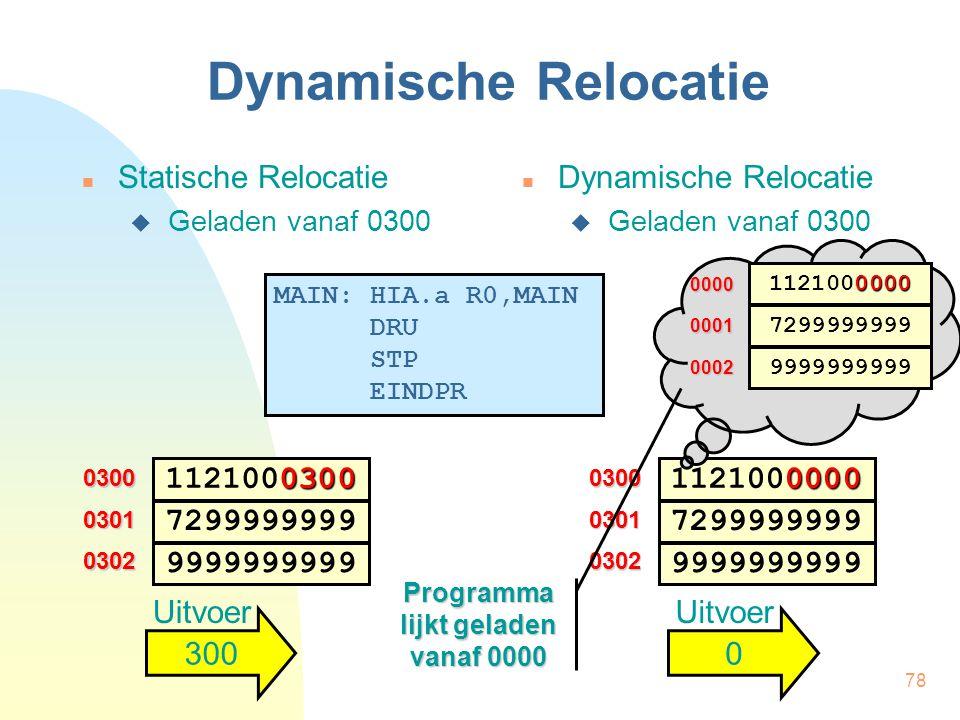 79 Dynamische Relocatie Geheugenbeheer-eenheid en de programmeur  Machine-instructies  Invullen van basisregister  In- en uitschakelen van GBE  HIB  HIB = Haal In Basisregister  HIB1234  HIB1234| br  1234  SGI  SGI = Spring en schakel GBE In  SGI1234  SGI1234| GBE in; BT  1234  SGU  SGU = Spring en schakel GBE Uit  SGU 1234  SGU 1234| GBE uit; BT  1234