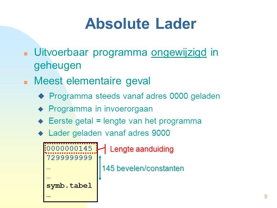 10 Absolute Lader Algoritme:  Lengte inlezen  Opeenvolgende getallen inlezen  opeenvolgende geheugenplaatsen  Start uitvoering 0000 0002 … 0003 0004 0005 0001 7199999999 0000000000 1221000010 0000000000 R1