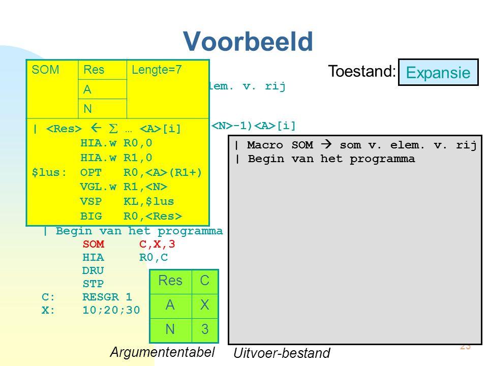 23 Voorbeeld | Macro SOM  som v. elem. v. rij MACRO SOM Res,A,N |   (i=0.. -1) [i] HIA.w R0,0 HIA.w R1,0 $lus:OPT R0, (R1+) VGL.w R1, VSP KL,$lus B