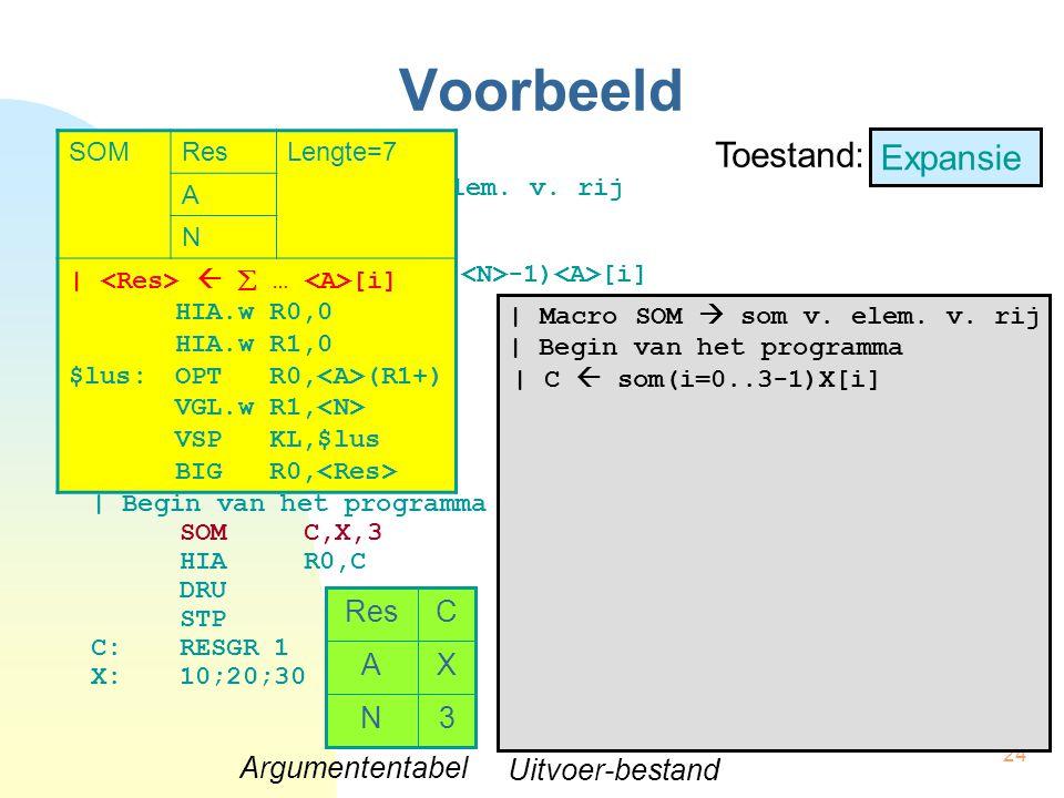 24 Voorbeeld | Macro SOM  som v. elem. v. rij MACRO SOM Res,A,N |   (i=0.. -1) [i] HIA.w R0,0 HIA.w R1,0 $lus:OPT R0, (R1+) VGL.w R1, VSP KL,$lus B
