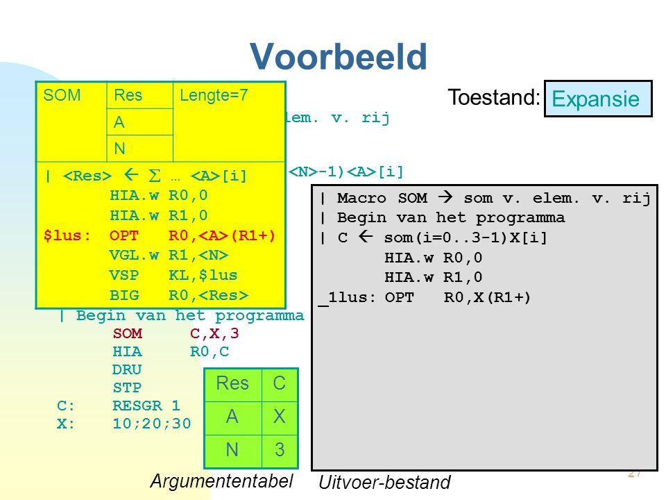 27 Voorbeeld | Macro SOM  som v. elem. v. rij MACRO SOM Res,A,N |   (i=0.. -1) [i] HIA.w R0,0 HIA.w R1,0 $lus:OPT R0, (R1+) VGL.w R1, VSP KL,$lus B