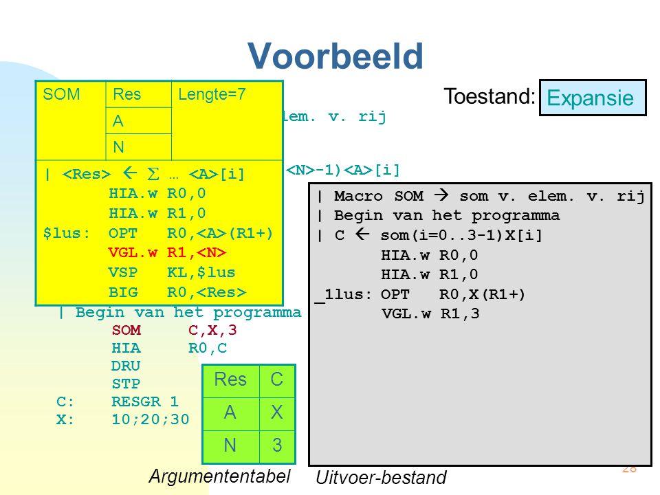 28 Voorbeeld | Macro SOM  som v. elem. v. rij MACRO SOM Res,A,N |   (i=0.. -1) [i] HIA.w R0,0 HIA.w R1,0 $lus:OPT R0, (R1+) VGL.w R1, VSP KL,$lus B