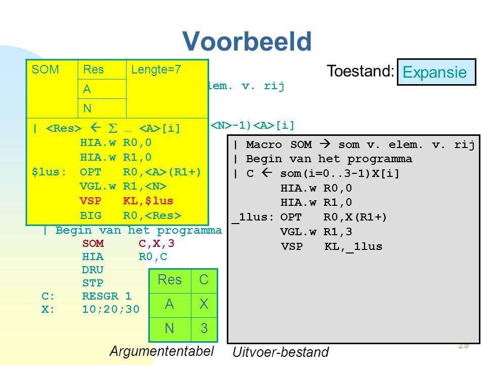 29 Voorbeeld | Macro SOM  som v. elem. v. rij MACRO SOM Res,A,N |   (i=0.. -1) [i] HIA.w R0,0 HIA.w R1,0 $lus:OPT R0, (R1+) VGL.w R1, VSP KL,$lus B