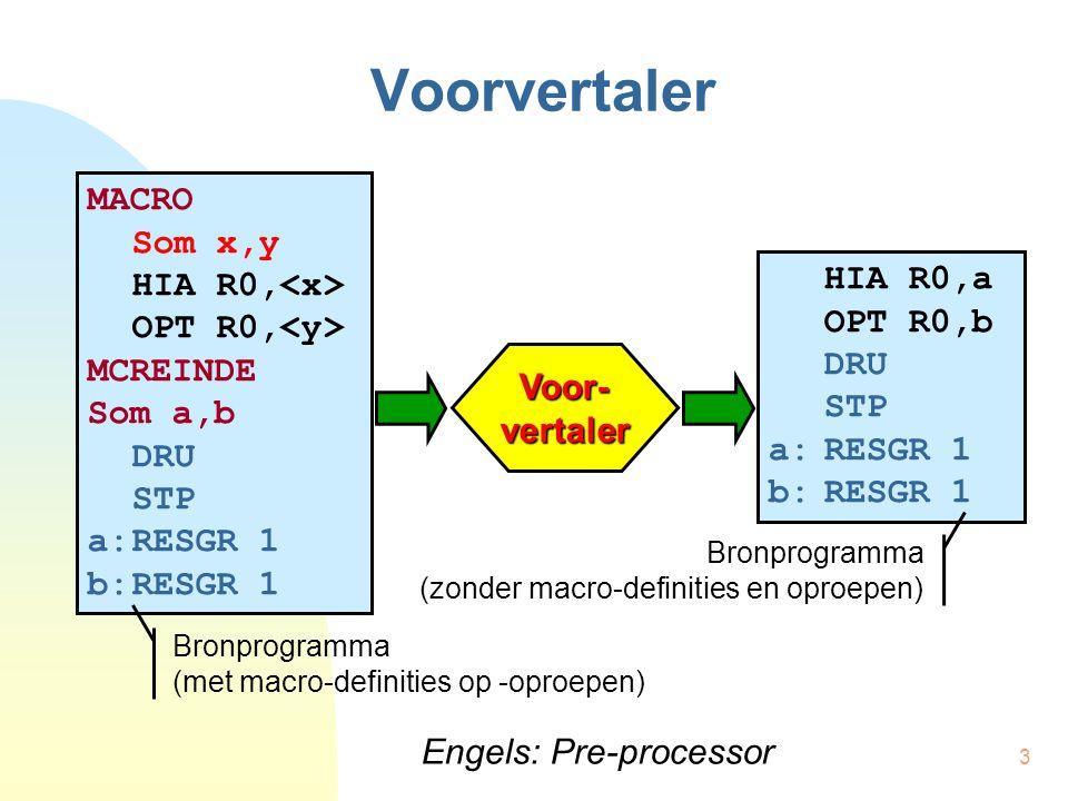 3 Voorvertaler MACRO Som x,y HIA R0, OPT R0, MCREINDE Som a,b DRU STP a:RESGR 1 b:RESGR 1 Voor- vertaler HIA R0,a OPT R0,b DRU STP a:RESGR 1 b:RESGR 1 Bronprogramma (met macro-definities op -oproepen) Bronprogramma (zonder macro-definities en oproepen) Engels: Pre-processor