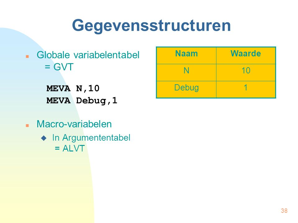 38 Gegevensstructuren Globale variabelentabel = GVT Macro-variabelen  In Argumententabel = ALVT NaamWaarde N10 Debug1 MEVA N,10 MEVA Debug,1