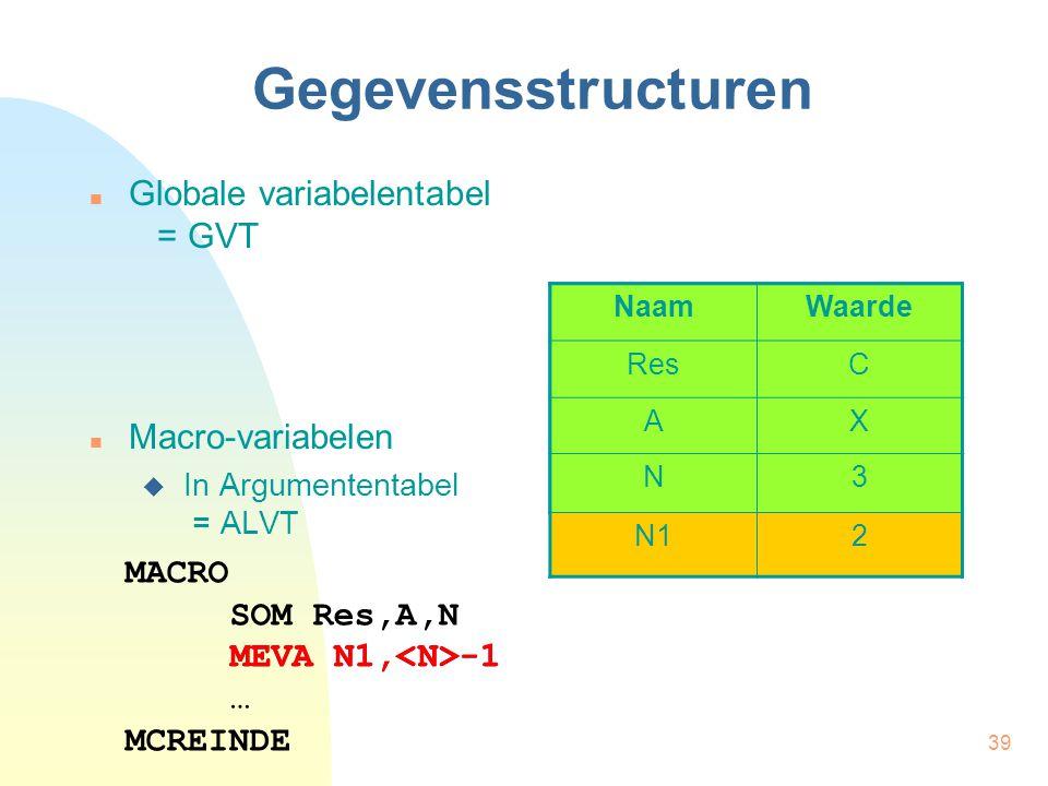 39 Gegevensstructuren Globale variabelentabel = GVT Macro-variabelen  In Argumententabel = ALVT NaamWaarde ResC AX N3 NaamWaarde ResC AX N3 N12 MACRO SOM Res,A,N MEVA N1, -1 … MCREINDE MEVA N1, -1