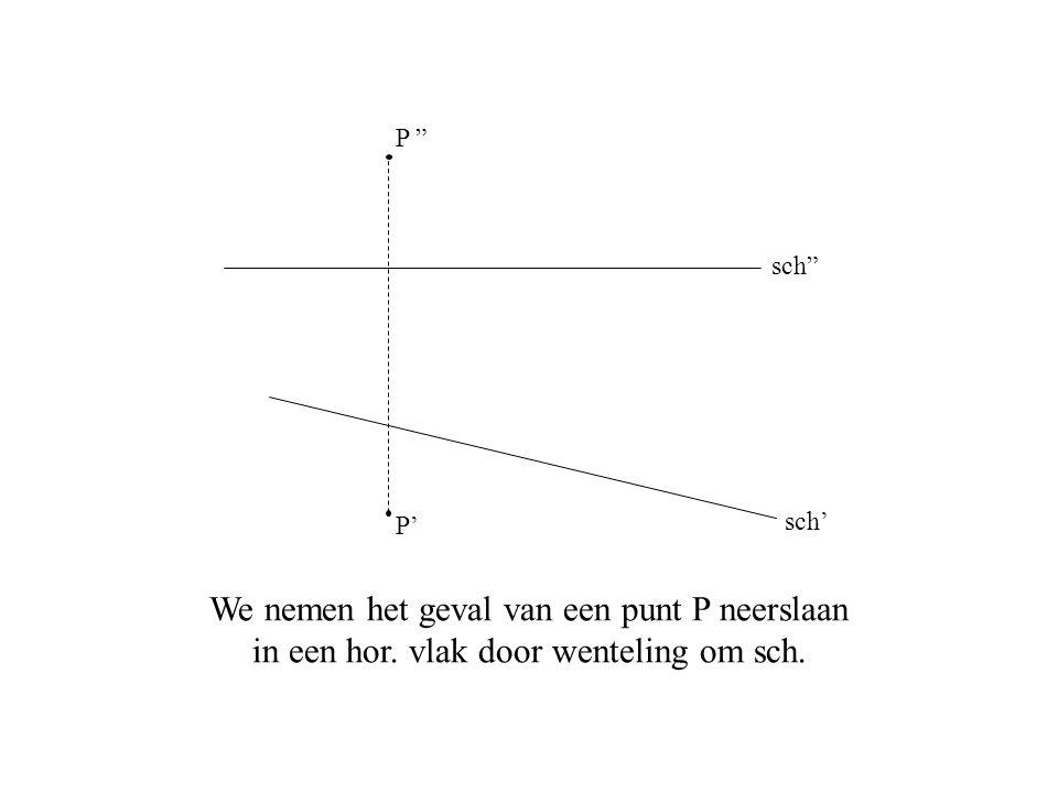 sch' sch P' P We nemen het geval van een punt P neerslaan in een hor.
