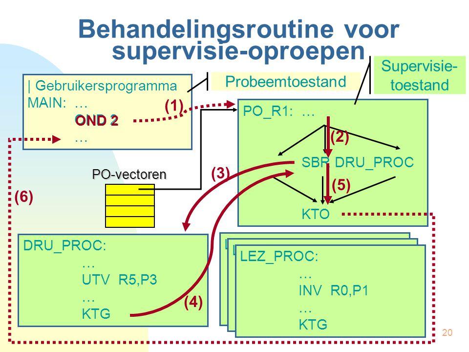 20 Behandelingsroutine voor supervisie-oproepen | Gebruikersprogramma MAIN:… OND 2 … DRU_PROC: … UTV R5,P3 … KTG LEZ_PROC: … INV R0,P1 … KTG LEZ_PROC: