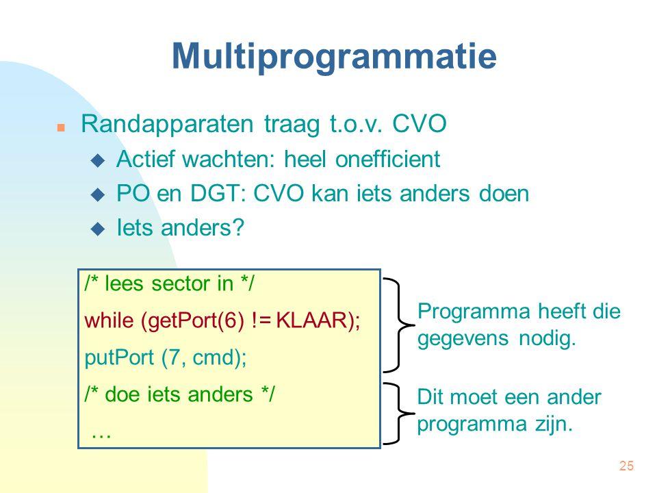 25 Multiprogrammatie Randapparaten traag t.o.v. CVO  Actief wachten: heel onefficient  PO en DGT: CVO kan iets anders doen  Iets anders? /* lees se