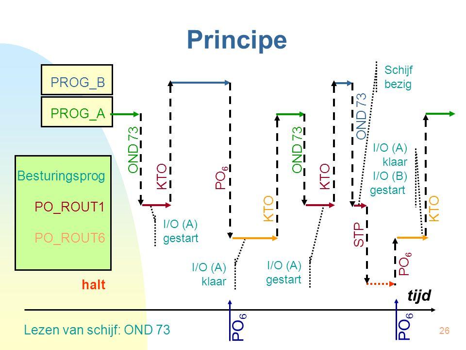 26 Principe PROG_B PROG_A Besturingsprog PO_ROUT1 PO_ROUT6 halt tijd OND 73 KTO STP PO 6 Lezen van schijf: OND 73 I/O (A) gestart I/O (A) klaar Schijf