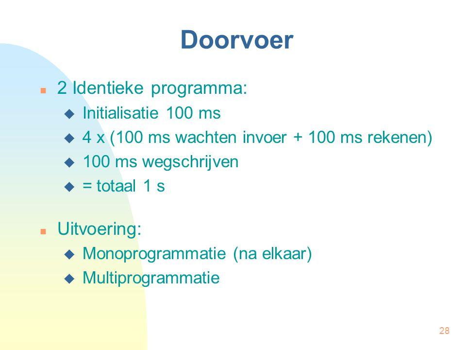 28 Doorvoer 2 Identieke programma:  Initialisatie 100 ms  4 x (100 ms wachten invoer + 100 ms rekenen)  100 ms wegschrijven  = totaal 1 s Uitvoeri