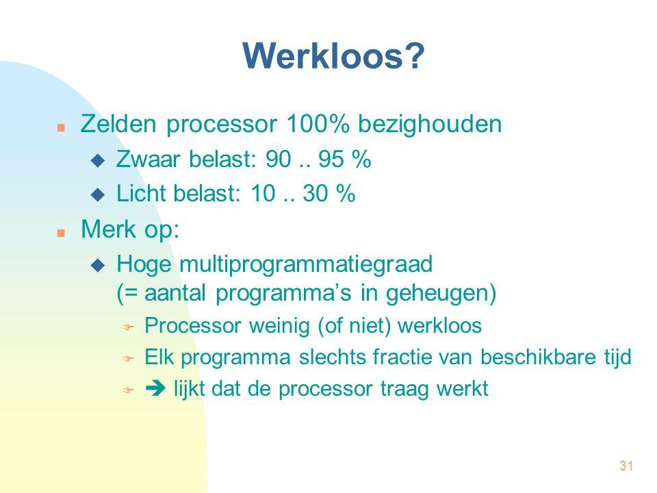 31 Werkloos? Zelden processor 100% bezighouden  Zwaar belast: 90.. 95 %  Licht belast: 10.. 30 % Merk op:  Hoge multiprogrammatiegraad (= aantal pr