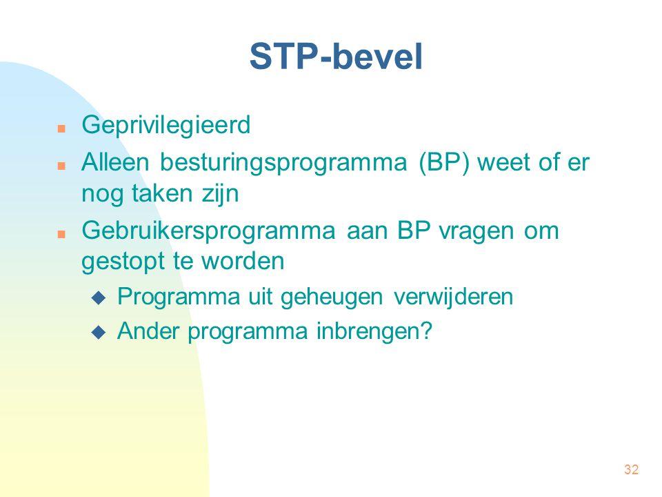 32 STP-bevel Geprivilegieerd Alleen besturingsprogramma (BP) weet of er nog taken zijn Gebruikersprogramma aan BP vragen om gestopt te worden  Progra