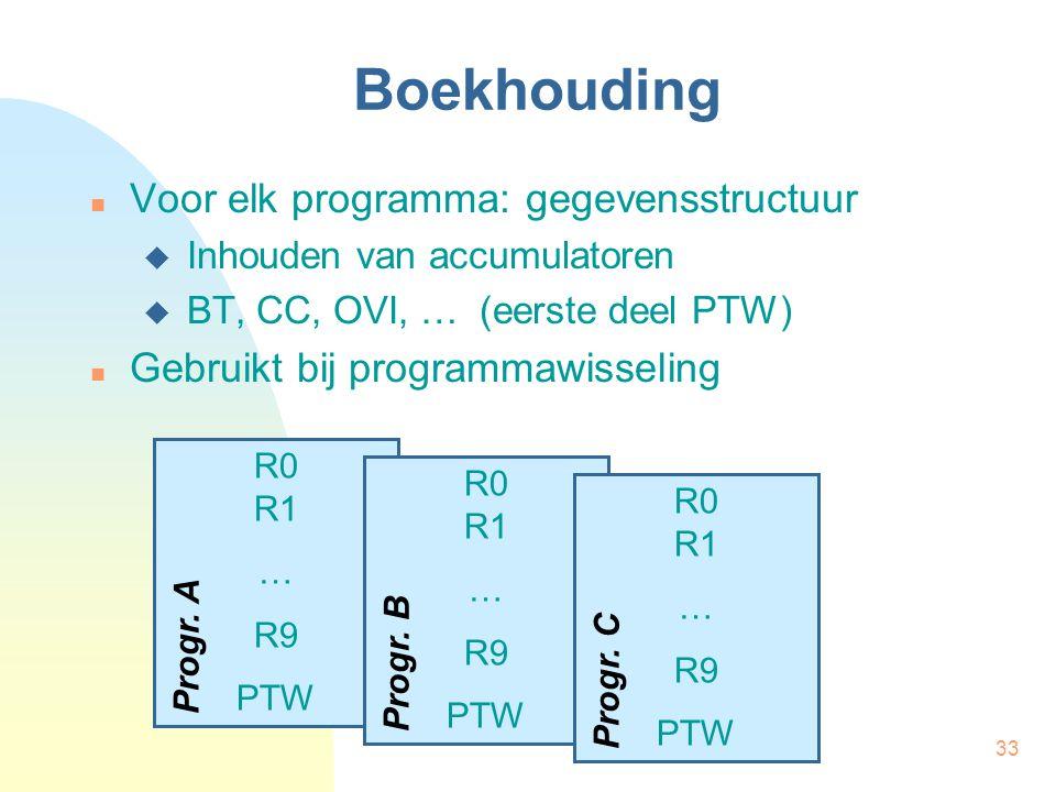 33 Boekhouding Voor elk programma: gegevensstructuur  Inhouden van accumulatoren  BT, CC, OVI, … (eerste deel PTW) Gebruikt bij programmawisseling R
