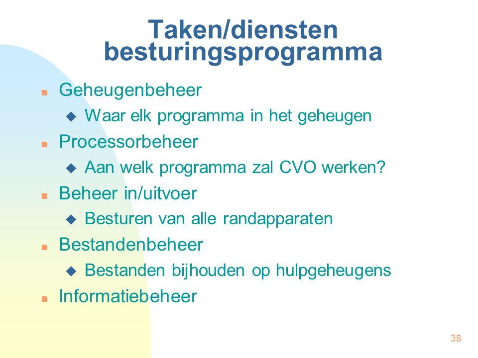 38 Taken/diensten besturingsprogramma Geheugenbeheer  Waar elk programma in het geheugen Processorbeheer  Aan welk programma zal CVO werken? Beheer