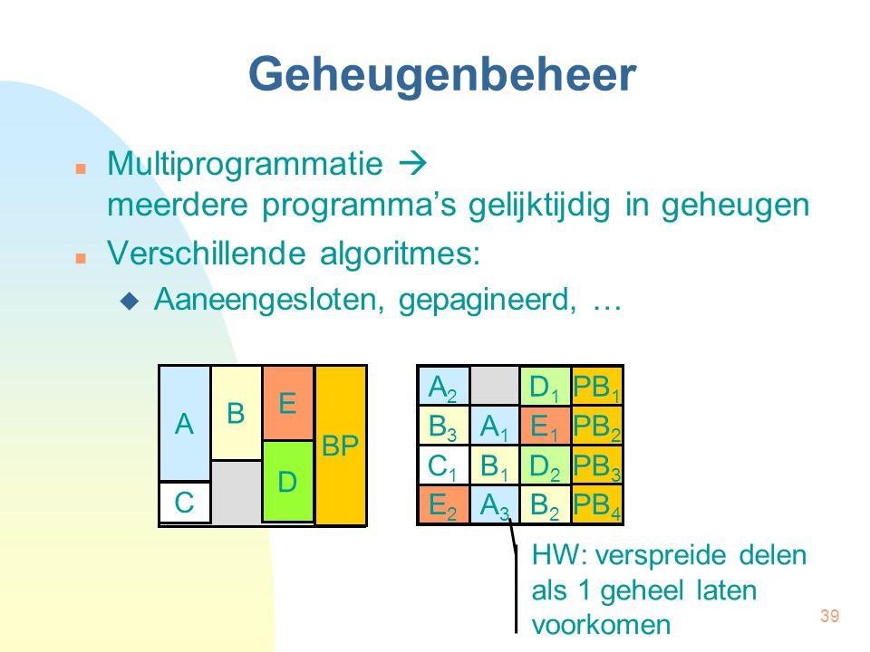 39 Geheugenbeheer Multiprogrammatie  meerdere programma's gelijktijdig in geheugen Verschillende algoritmes:  Aaneengesloten, gepagineerd, … A B C E
