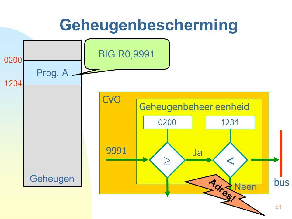 51 Geheugenbescherming Geheugen Prog. A 0200 1234 CVO 9991 Geheugenbeheer eenheid bus  0200 < 1234 Ja Neen BIG R0,9991 Adres!