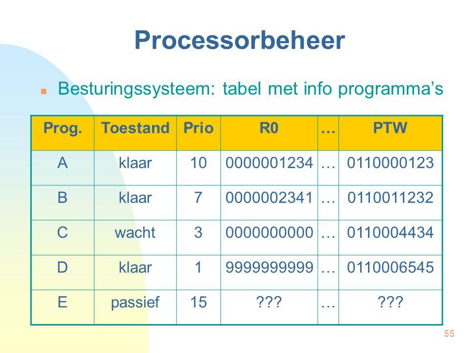 55 Processorbeheer Besturingssysteem: tabel met info programma's Prog.ToestandPrioR0…PTW Aklaar100000001234…0110000123 Bklaar70000002341…0110011232 Cw