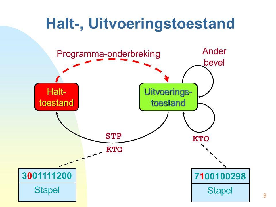 6 Halt-, Uitvoeringstoestand Halt- toestand Uitvoerings- toestand STP KTO Ander bevel Programma-onderbreking 3001111200 Stapel 7100100298 Stapel