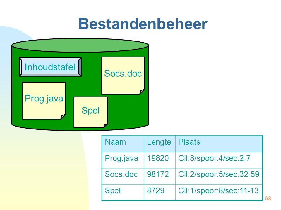 68 Bestandenbeheer Prog.java Socs.doc Spel Inhoudstafel NaamLengtePlaats Prog.java19820Cil:8/spoor:4/sec:2-7 Socs.doc98172Cil:2/spoor:5/sec:32-59 Spel
