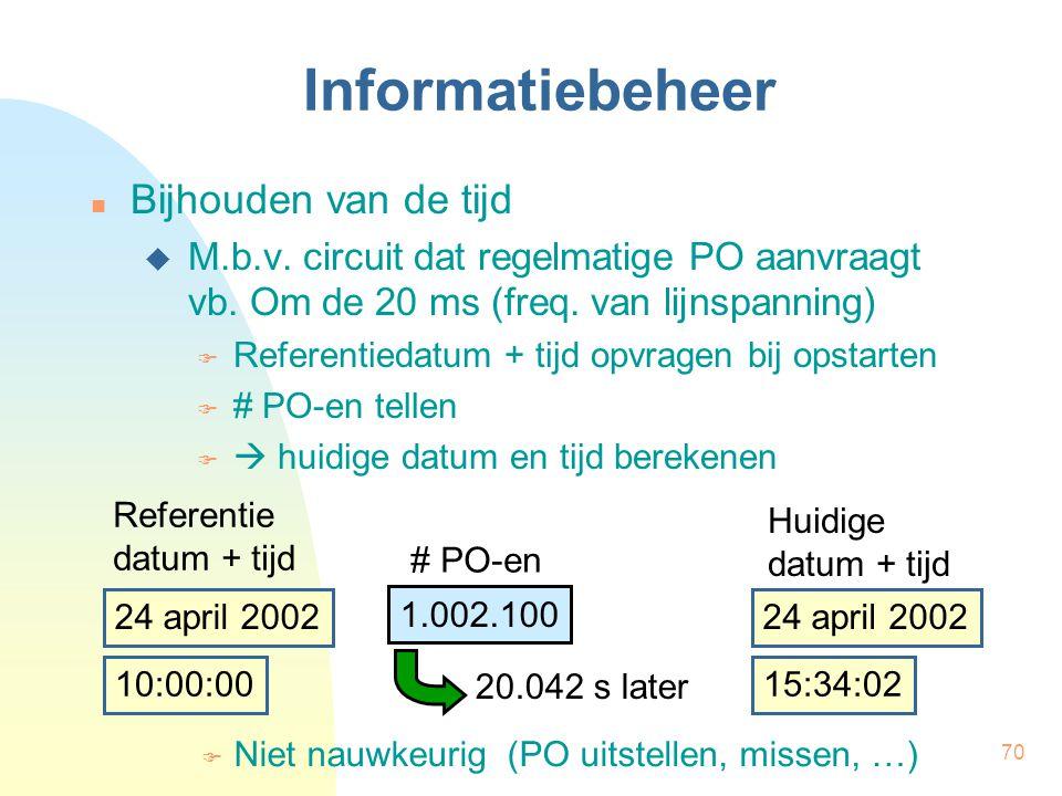 70 Informatiebeheer Bijhouden van de tijd  M.b.v. circuit dat regelmatige PO aanvraagt vb. Om de 20 ms (freq. van lijnspanning)  Referentiedatum + t