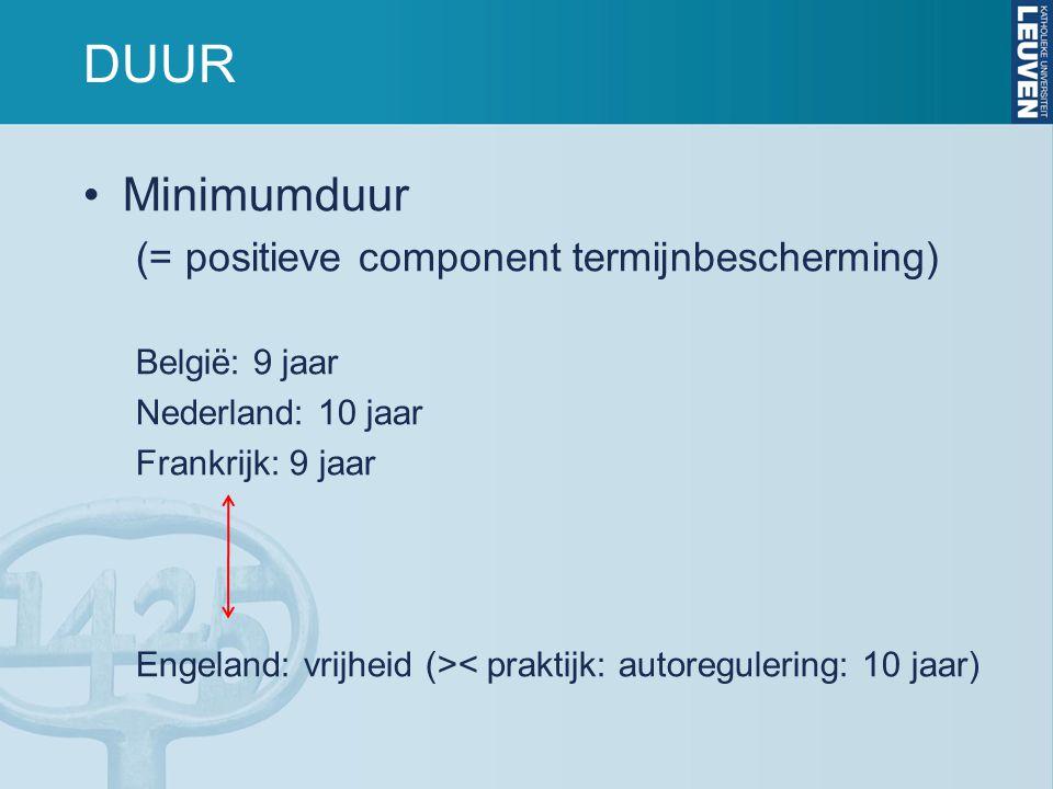 DUUR Minimumduur (= positieve component termijnbescherming) België: 9 jaar Nederland: 10 jaar Frankrijk: 9 jaar Engeland: vrijheid (>< praktijk: autoregulering: 10 jaar)