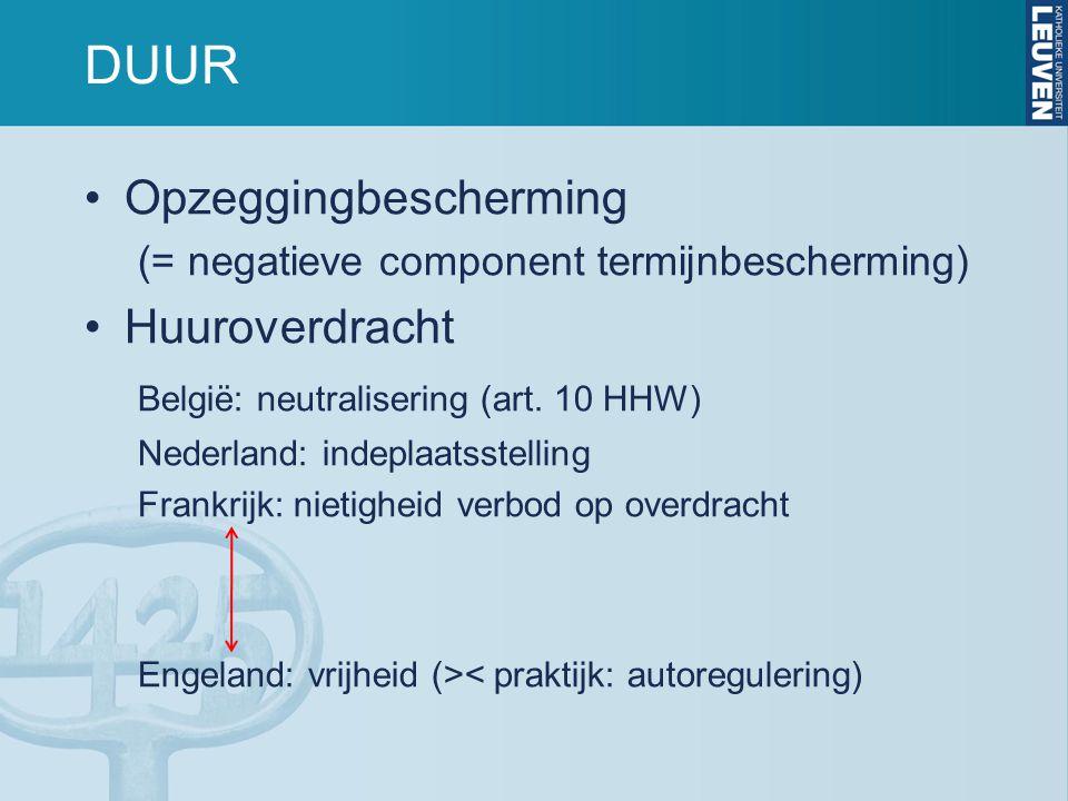 DUUR Opzeggingbescherming (= negatieve component termijnbescherming) Huuroverdracht België: neutralisering (art.