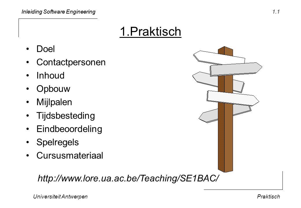 Inleiding Software Engineering Universiteit AntwerpenPraktisch 1.1 1.Praktisch Doel Contactpersonen Inhoud Opbouw Mijlpalen Tijdsbesteding Eindbeoorde