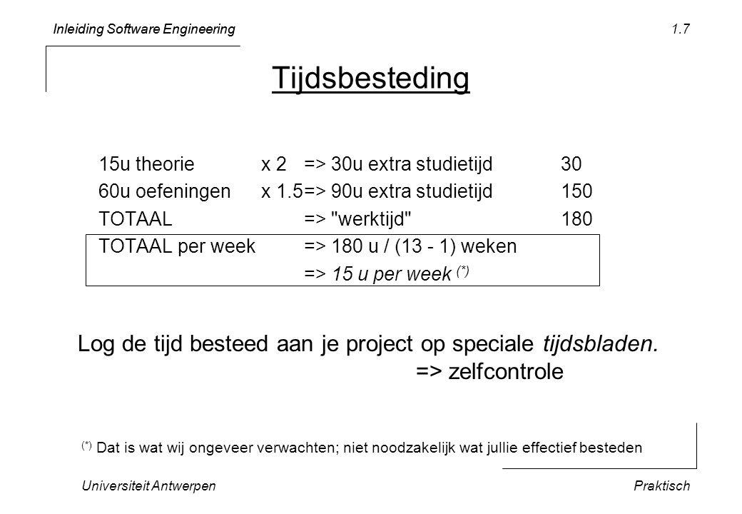 Inleiding Software Engineering Universiteit AntwerpenPraktisch 1.7 Tijdsbesteding 15u theoriex 2=> 30u extra studietijd30 60u oefeningenx 1.5=> 90u ex
