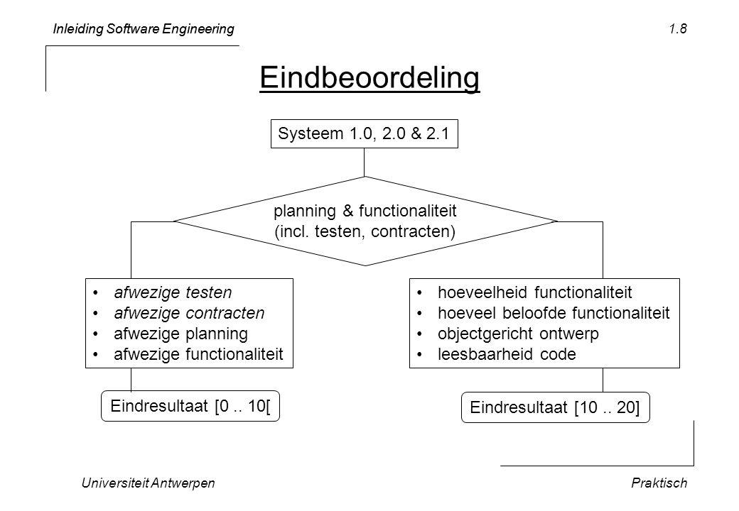 Inleiding Software Engineering Universiteit AntwerpenPraktisch 1.8 Eindbeoordeling Systeem 1.0, 2.0 & 2.1 planning & functionaliteit (incl. testen, co