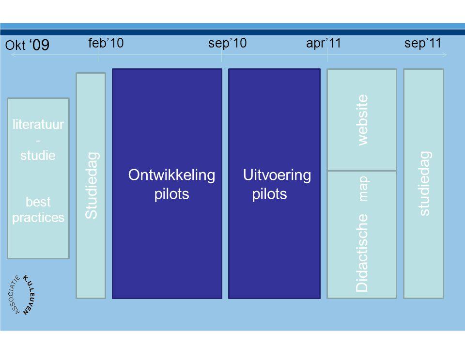 literatuur - studie best practices Studiedag Uitvoering pilots Didactische map studiedag website Ontwikkeling pilots Okt '09 feb'10sep'10apr'11sep'11