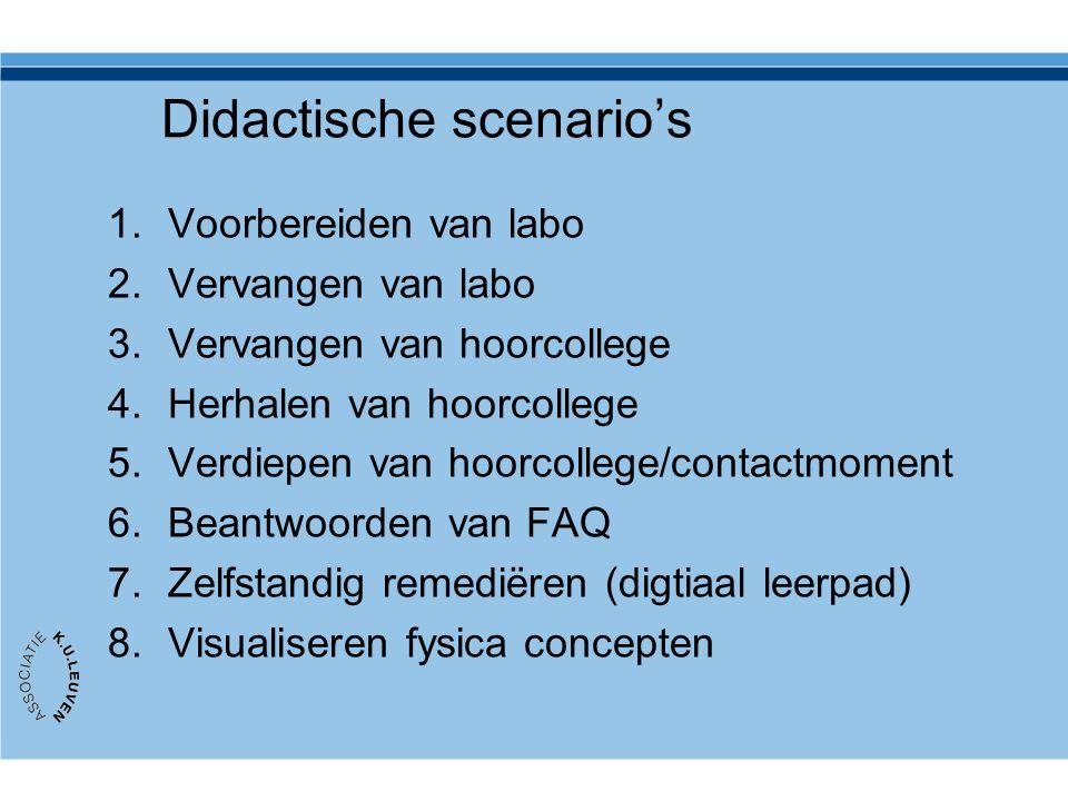 Didactische scenario's 1.Voorbereiden van labo 2.Vervangen van labo 3.Vervangen van hoorcollege 4.Herhalen van hoorcollege 5.Verdiepen van hoorcollege/contactmoment 6.Beantwoorden van FAQ 7.Zelfstandig remediëren (digtiaal leerpad) 8.Visualiseren fysica concepten