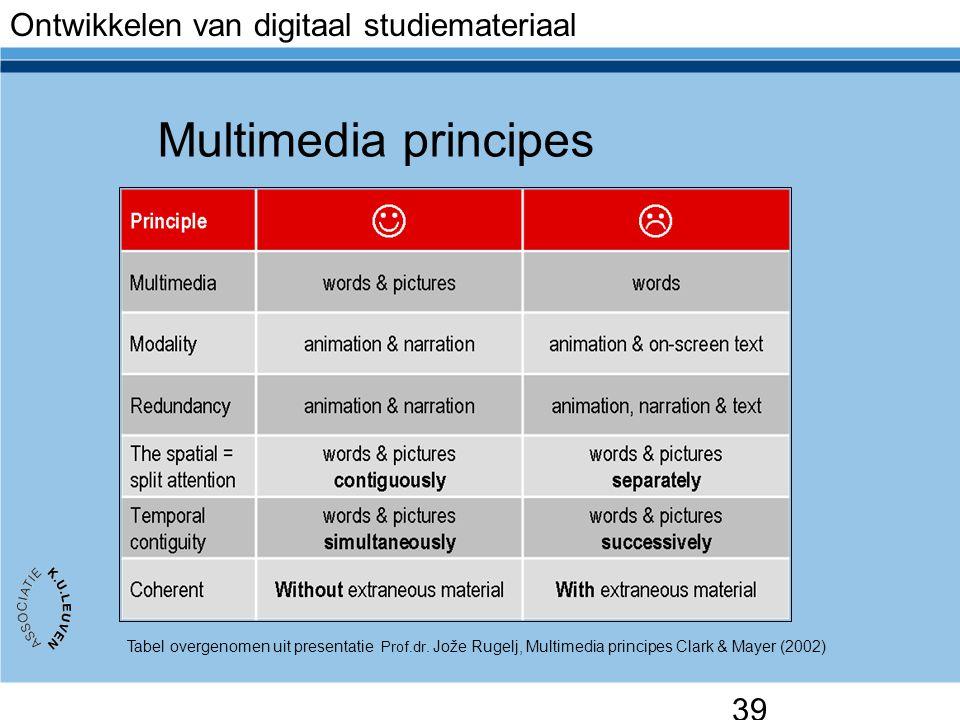 39 Multimedia principes Tabel overgenomen uit presentatie Prof.dr. Jože Rugelj, Multimedia principes Clark & Mayer (2002) Ontwikkelen van digitaal stu