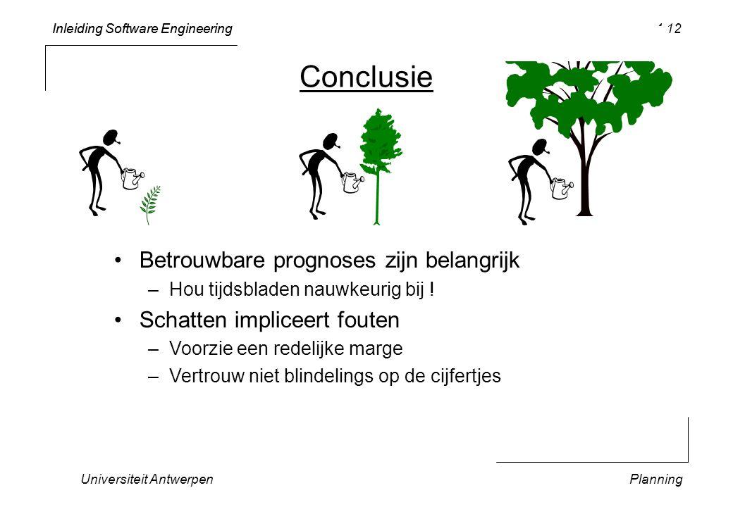 Inleiding Software Engineering Universiteit AntwerpenPlanning 4.12 Conclusie Betrouwbare prognoses zijn belangrijk –Hou tijdsbladen nauwkeurig bij .
