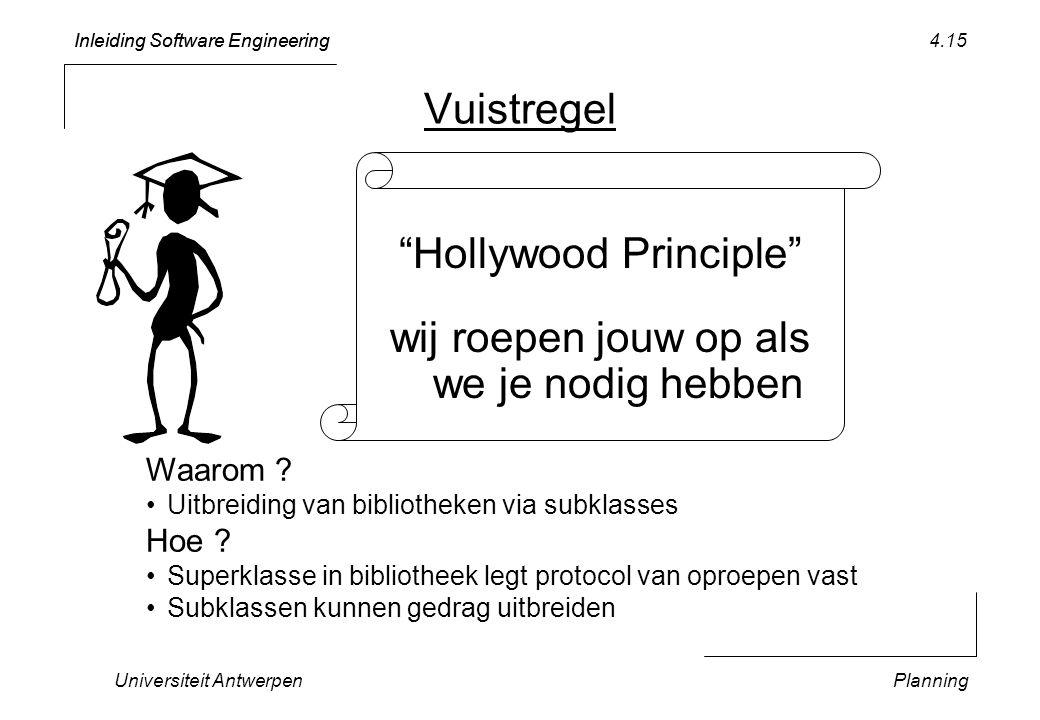 Inleiding Software Engineering Universiteit AntwerpenPlanning 4.15 Vuistregel Hollywood Principle wij roepen jouw op als we je nodig hebben Waarom .