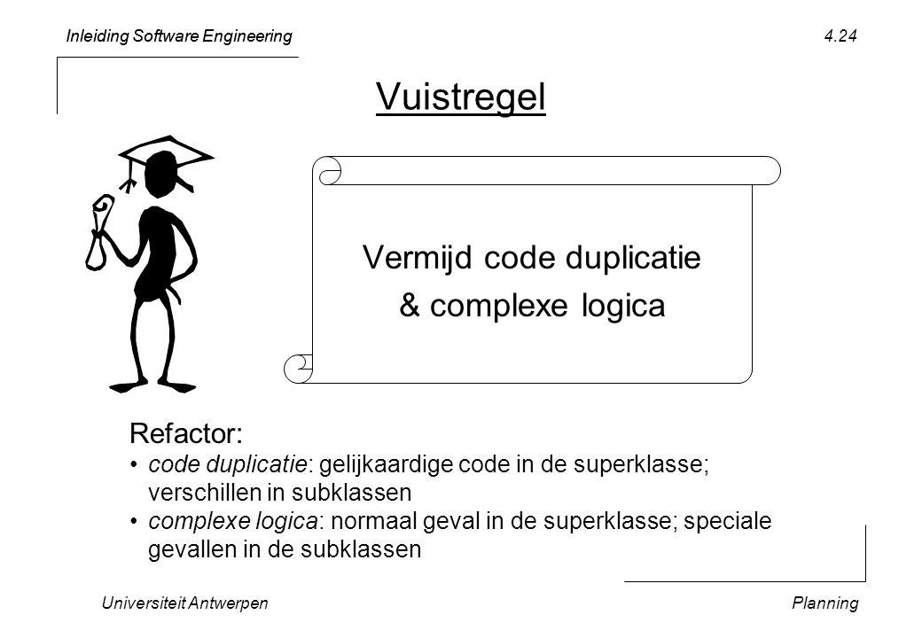 Inleiding Software Engineering Universiteit AntwerpenPlanning 4.24 Vuistregel Vermijd code duplicatie & complexe logica Refactor: code duplicatie: gelijkaardige code in de superklasse; verschillen in subklassen complexe logica: normaal geval in de superklasse; speciale gevallen in de subklassen