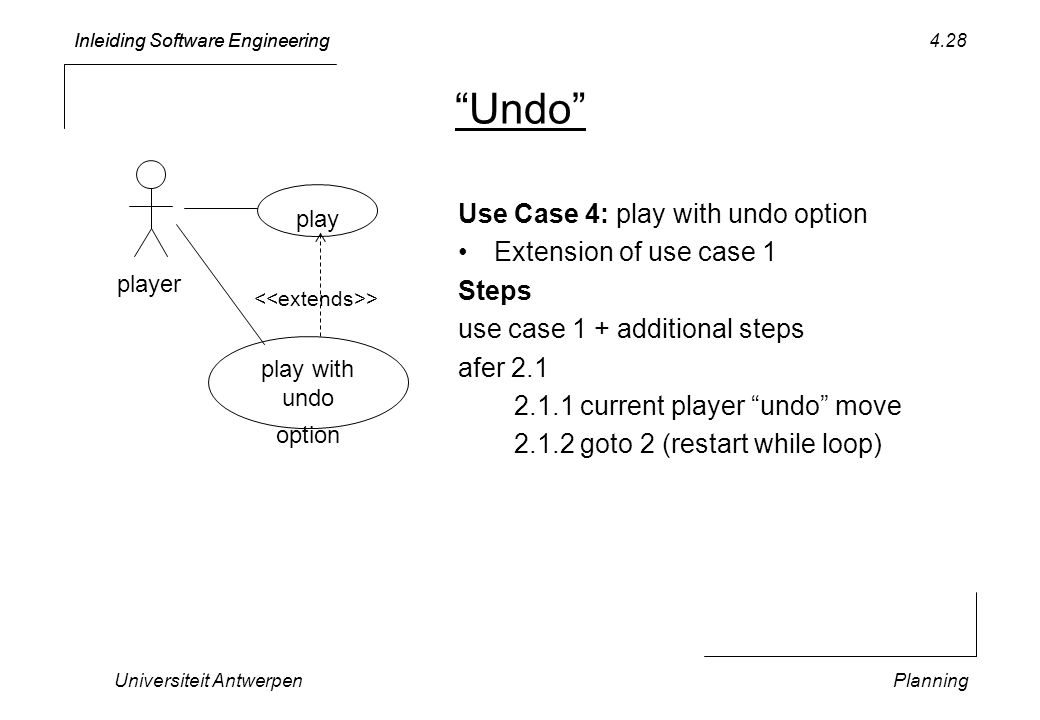 Inleiding Software Engineering Universiteit AntwerpenPlanning 4.28 Undo play player Use Case 4: play with undo option Extension of use case 1 Steps use case 1 + additional steps afer 2.1 2.1.1 current player undo move 2.1.2 goto 2 (restart while loop) play with undo option >