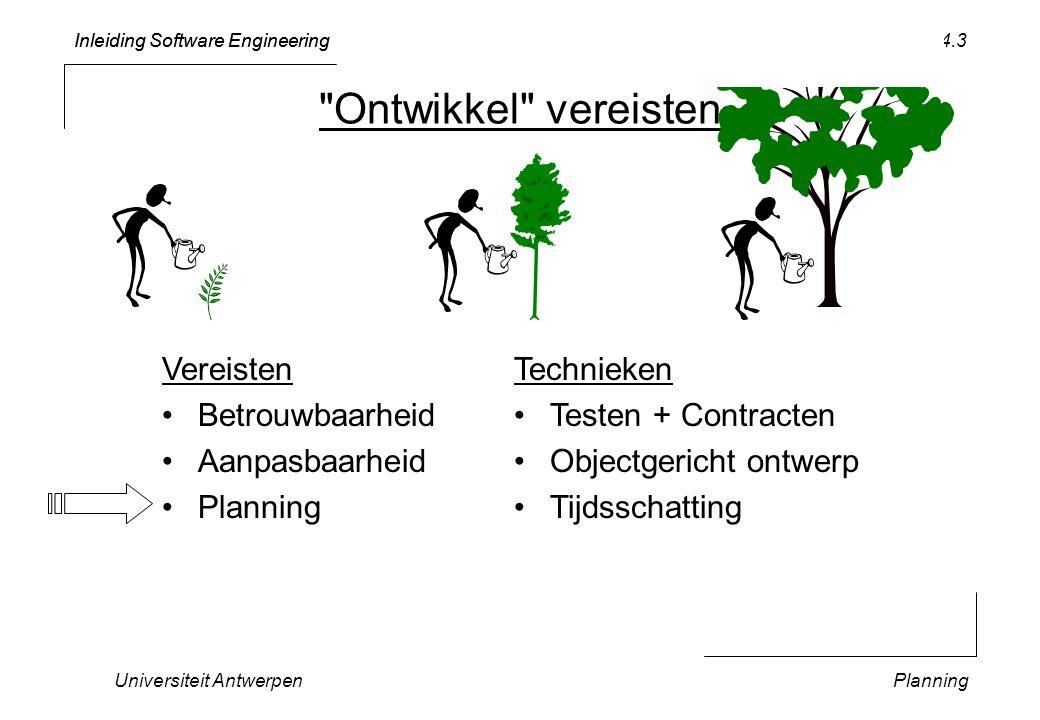 Inleiding Software Engineering Universiteit AntwerpenPlanning 4.14 UnitTest setUp() tearDown() init() fail(msg: ARRAY OF CHAR) should(b: BOOLEAN, msg: ARRAY OF CHAR): BOOLEAN shouldNot(b: BOOLEAN, msg: ARRAY OF CHAR): BOOLEAN compareFiles(fileName1, fileName2: ARRAY OF CHAR): BOOLEAN TicTacToeTest setUp() tearDown() init() testBasicPlayer(verbose: BOOLEAN): BOOLEAN testLegalMoves(verbose: BOOLEAN): BOOLEAN testRealGame(verbose: BOOLEAN): BOOLEAN testOutputGame(verbose: BOOLEAN): BOOLEAN UnitTest is superklasse bevat algemene code hergebruik .