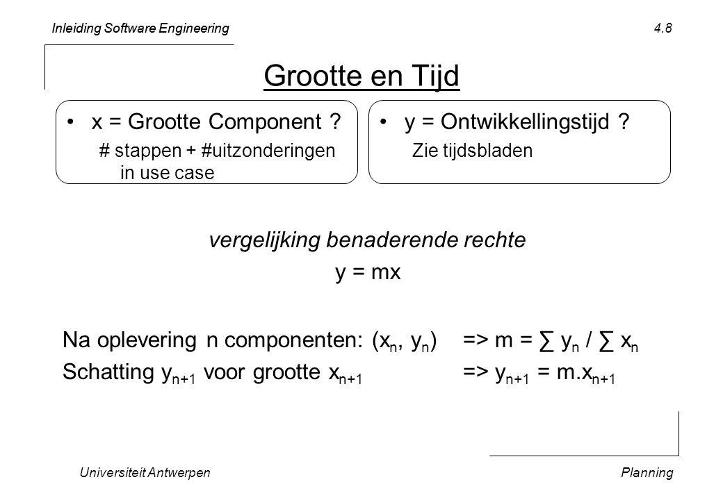 Inleiding Software Engineering Universiteit AntwerpenPlanning 4.8 Grootte en Tijd x = Grootte Component .