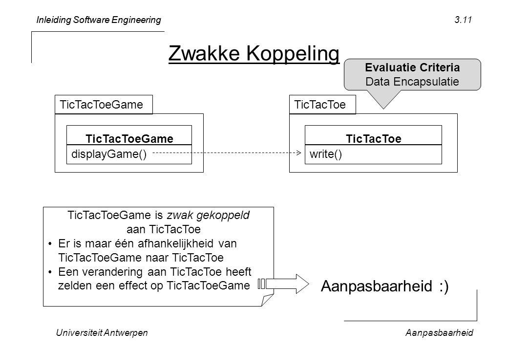 Inleiding Software Engineering Universiteit AntwerpenAanpasbaarheid 3.11 Zwakke Koppeling TicTacToeGame displayGame() TicTacToe write() TicTacToeGameT