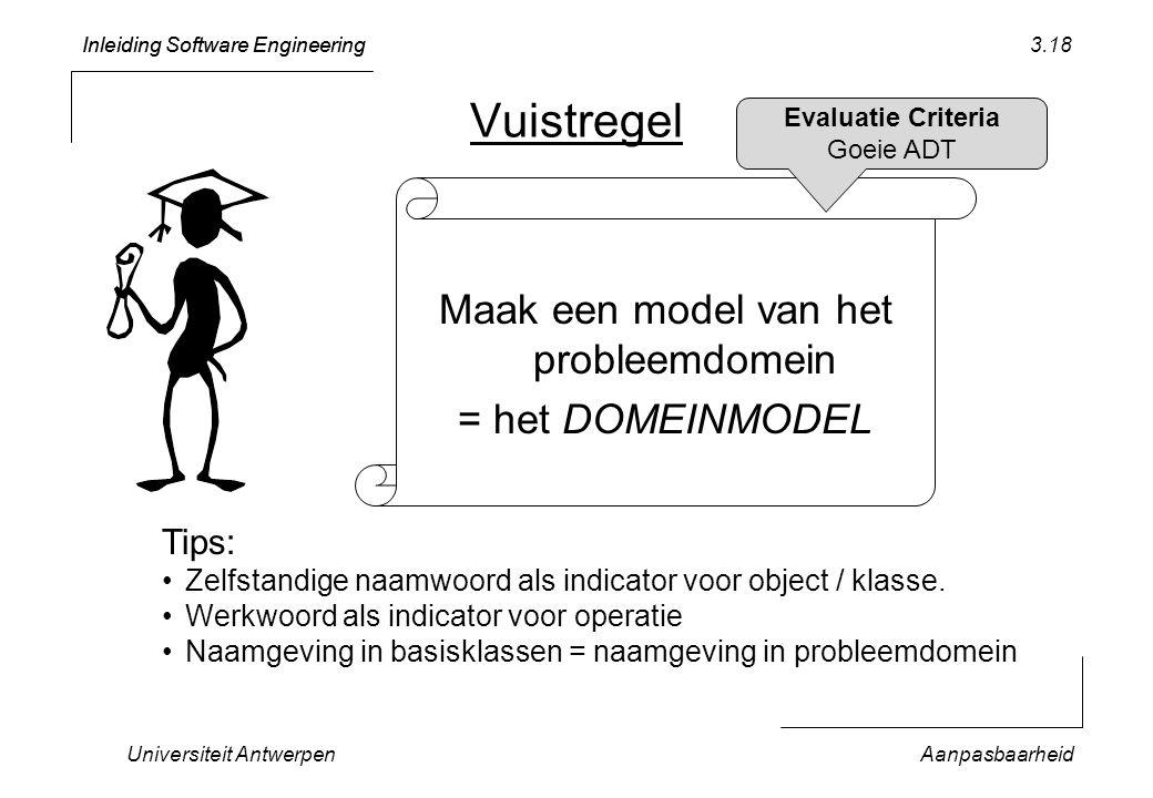 Inleiding Software Engineering Universiteit AntwerpenAanpasbaarheid 3.18 Vuistregel Maak een model van het probleemdomein = het DOMEINMODEL Tips: Zelf