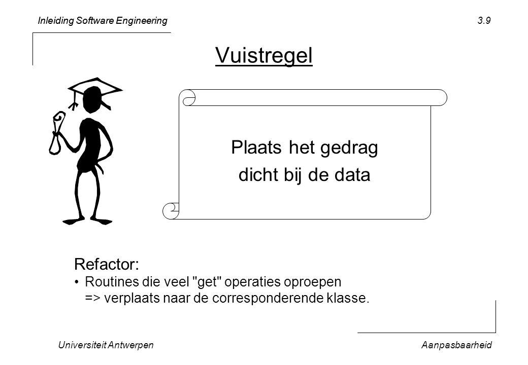 Inleiding Software Engineering Universiteit AntwerpenAanpasbaarheid 3.10 Plaats gedrag bij Data FOR i := ORD(TicTacToe.MinRow) TO ORD(TicTacToe.MaxRow) DO OutExt.Char(CHR(i));OutExt.Char( | ); FOR j := ORD(TicTacToe.MinCol) TO ORD(TicTacToe.MaxCol) DO OutExt.Char(aGame.getMark(… TicTacToe write() TicTacToe TicTacToeGame displayGame() TicTacToeGame