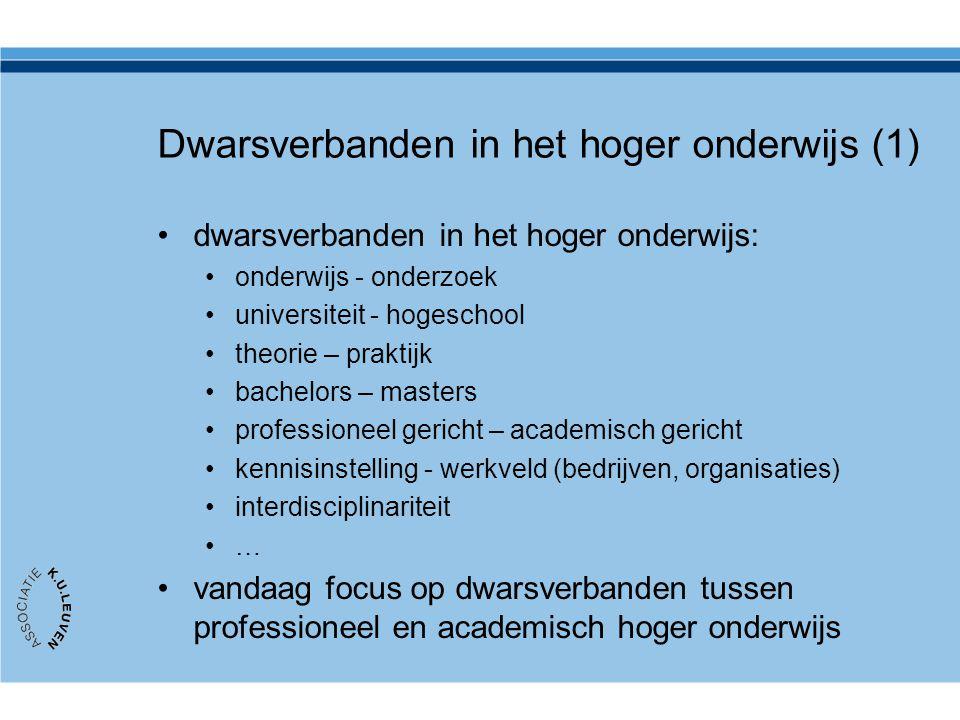 Dwarsverbanden in het hoger onderwijs (1) dwarsverbanden in het hoger onderwijs: onderwijs - onderzoek universiteit - hogeschool theorie – praktijk ba