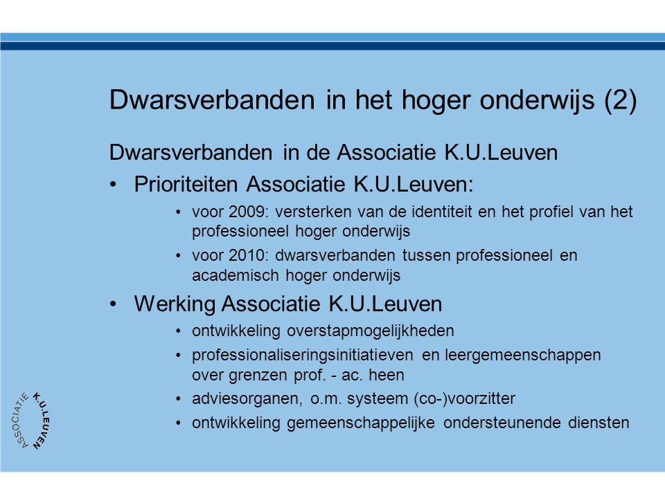 Dwarsverbanden in de Associatie K.U.Leuven Prioriteiten Associatie K.U.Leuven: voor 2009: versterken van de identiteit en het profiel van het professi