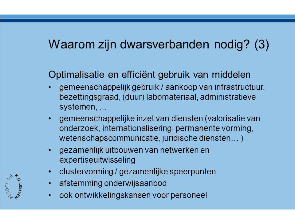 Waarom zijn dwarsverbanden nodig? (3) Optimalisatie en efficiënt gebruik van middelen gemeenschappelijk gebruik / aankoop van infrastructuur, bezettin