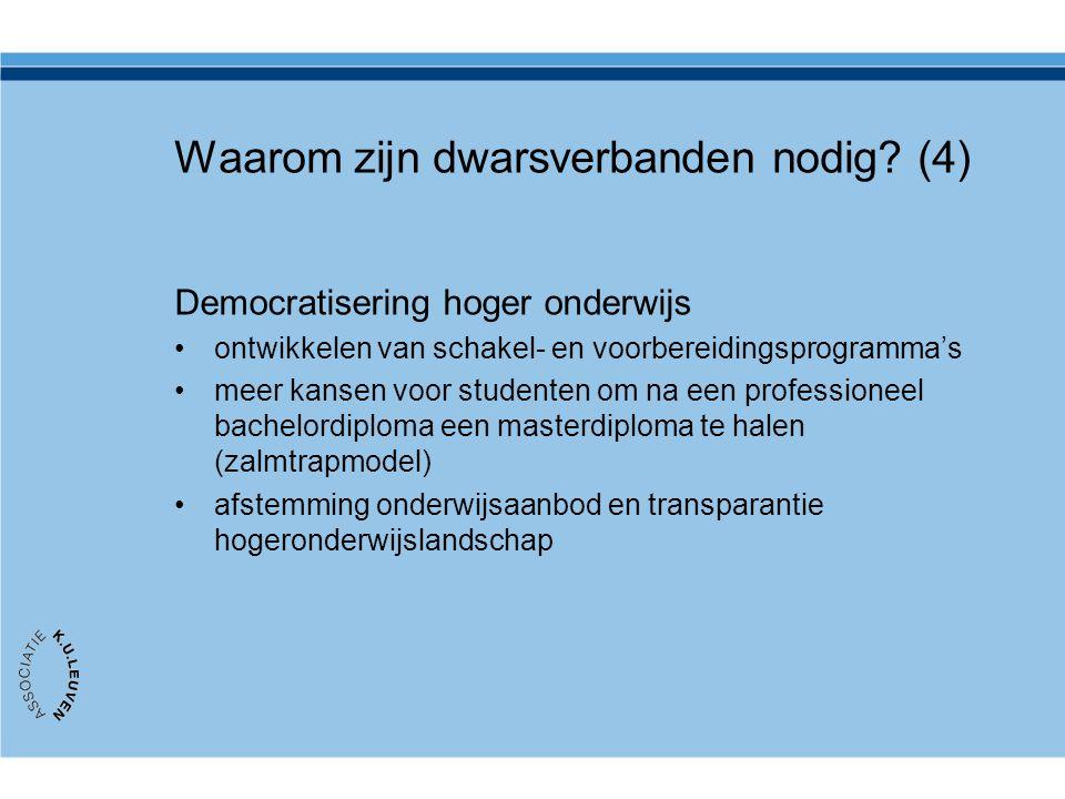 Waarom zijn dwarsverbanden nodig? (4) Democratisering hoger onderwijs ontwikkelen van schakel- en voorbereidingsprogramma's meer kansen voor studenten